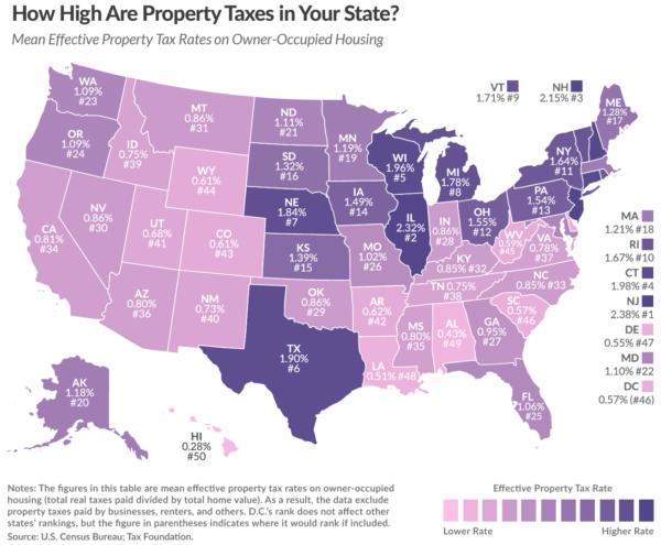 アメリカ固定資産税の比較