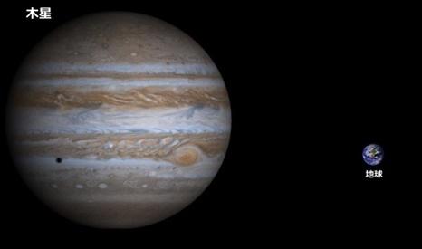 地球,木星,比較