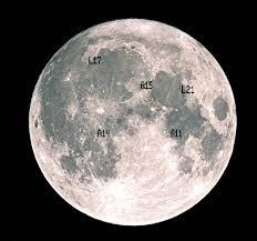 リトロリフレクター,月,設置場所