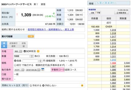 いきなりステーキ,株価2